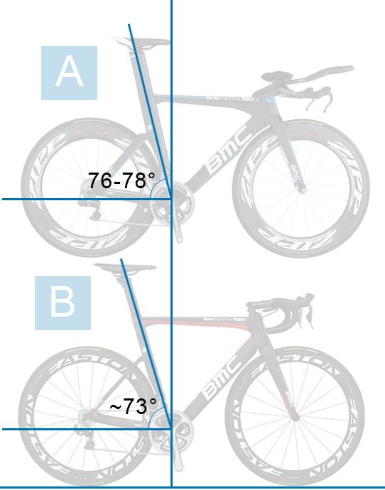 racer og triathlon cykel